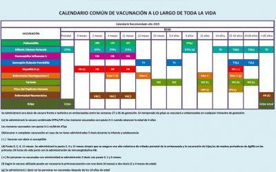 Calendario Vacunal para todas las etapas de la vida